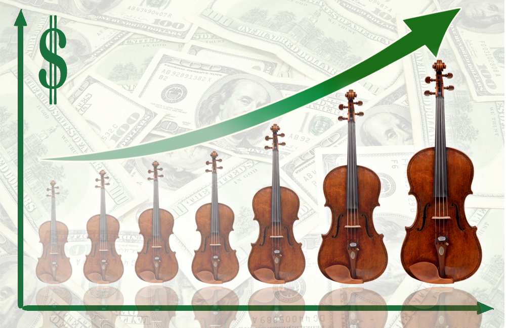 The Lowdown on Fine Instrument Investing